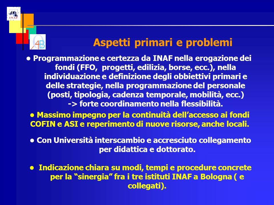 Programmazione e certezza da INAF nella erogazione dei fondi (FFO, progetti, edilizia, borse, ecc.), nella individuazione e definizione degli obbietti