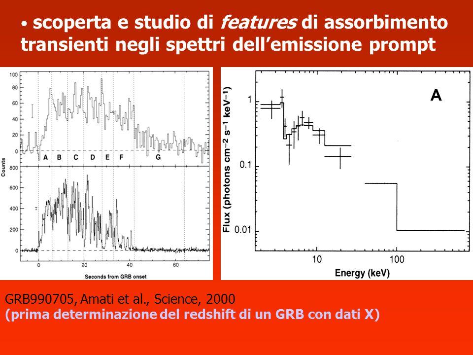 scoperta e studio di features di assorbimento transienti negli spettri dellemissione prompt GRB990705, Amati et al., Science, 2000 (prima determinazio