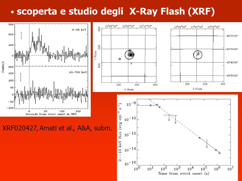 scoperta e studio degli X-Ray Flash (XRF) XRF020427, Amati et al., A&A, subm.