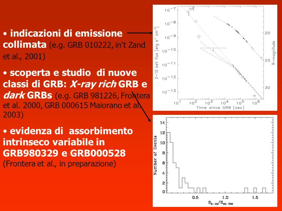 indicazioni di emissione collimata (e.g. GRB 010222, int Zand et al., 2001) scoperta e studio di nuove classi di GRB: X-ray rich GRB e dark GRBs (e.g.