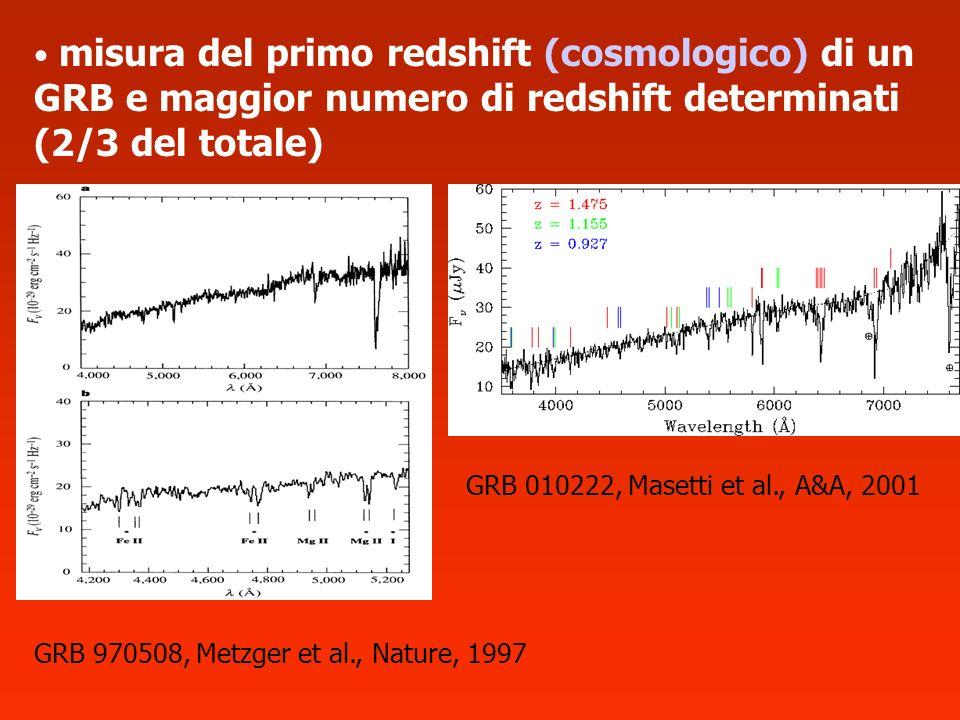 misura del primo redshift (cosmologico) di un GRB e maggior numero di redshift determinati (2/3 del totale) GRB 970508, Metzger et al., Nature, 1997 G