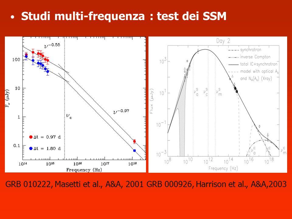 Studi multi-frequenza : test dei SSM GRB 010222, Masetti et al., A&A, 2001 GRB 000926, Harrison et al., A&A,2003