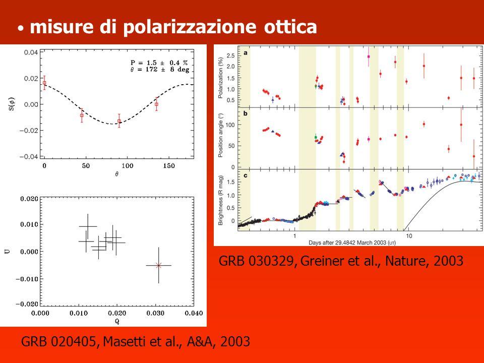 misure di polarizzazione ottica GRB 020405, Masetti et al., A&A, 2003 GRB 030329, Greiner et al., Nature, 2003