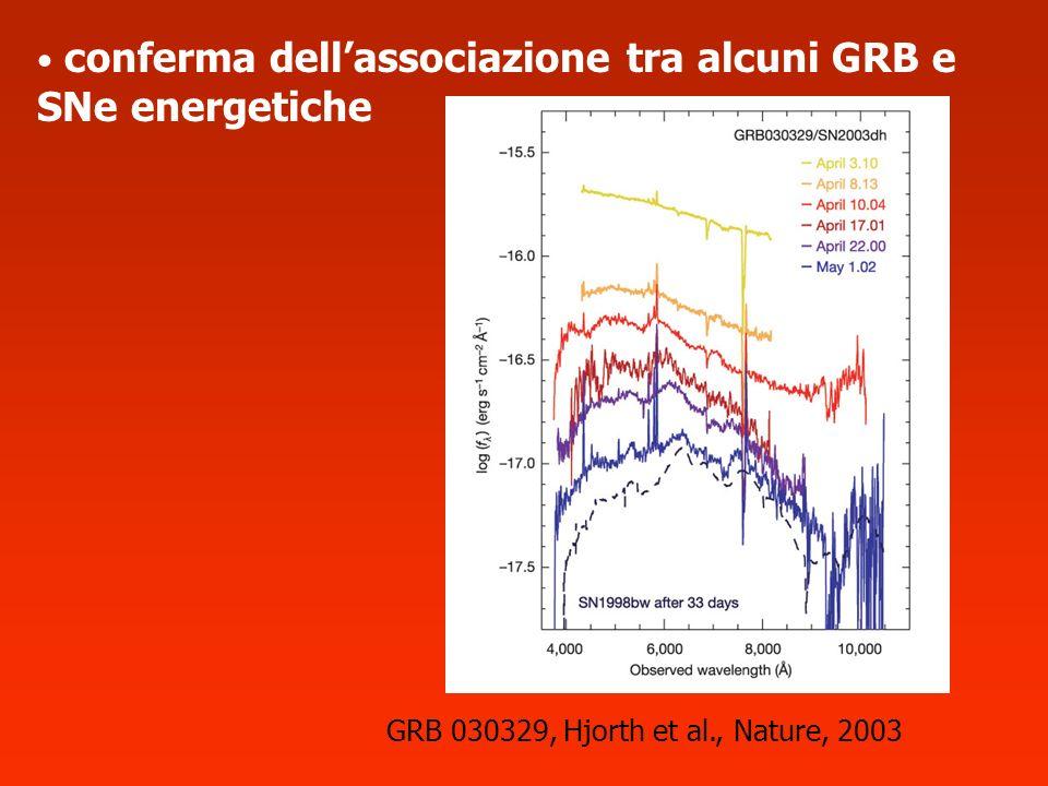 conferma dellassociazione tra alcuni GRB e SNe energetiche GRB 030329, Hjorth et al., Nature, 2003
