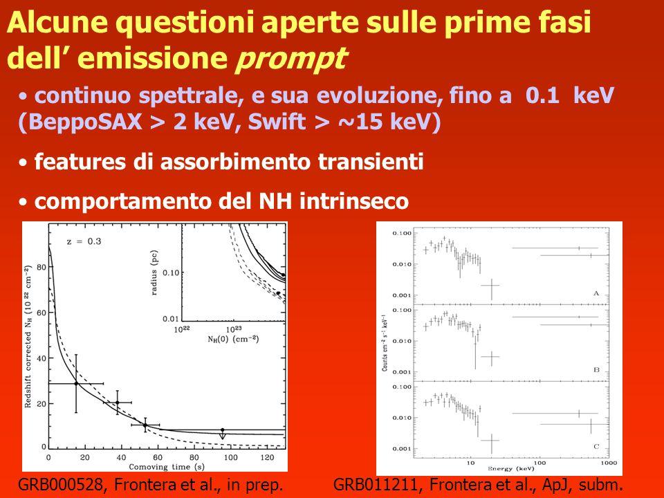continuo spettrale, e sua evoluzione, fino a 0.1 keV (BeppoSAX > 2 keV, Swift > ~15 keV) features di assorbimento transienti comportamento del NH intr