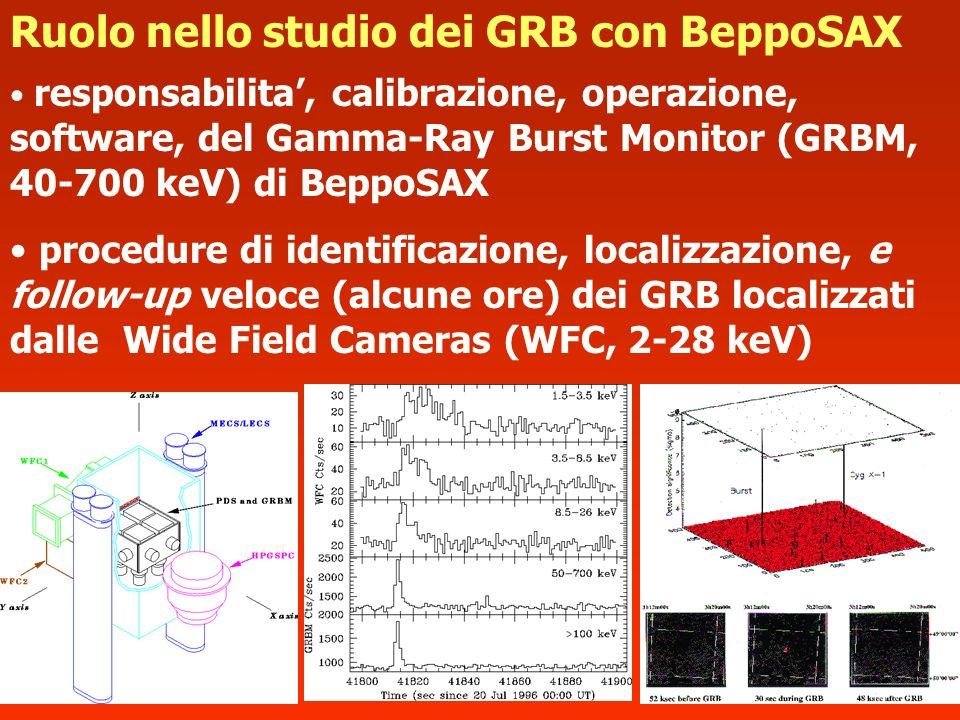 Ruolo nello studio dei GRB con BeppoSAX responsabilita, calibrazione, operazione, software, del Gamma-Ray Burst Monitor (GRBM, 40-700 keV) di BeppoSAX