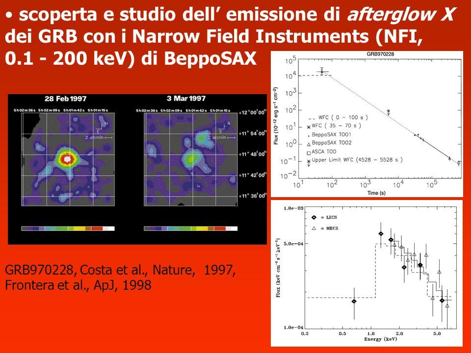 scoperta e studio dell emissione di afterglow X dei GRB con i Narrow Field Instruments (NFI, 0.1 - 200 keV) di BeppoSAX GRB970228, Costa et al., Natur