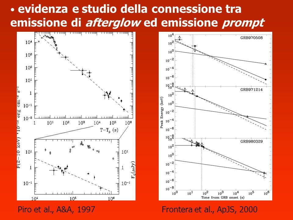 evidenza e studio della connessione tra emissione di afterglow ed emissione prompt Frontera et al., ApJS, 2000Piro et al., A&A, 1997