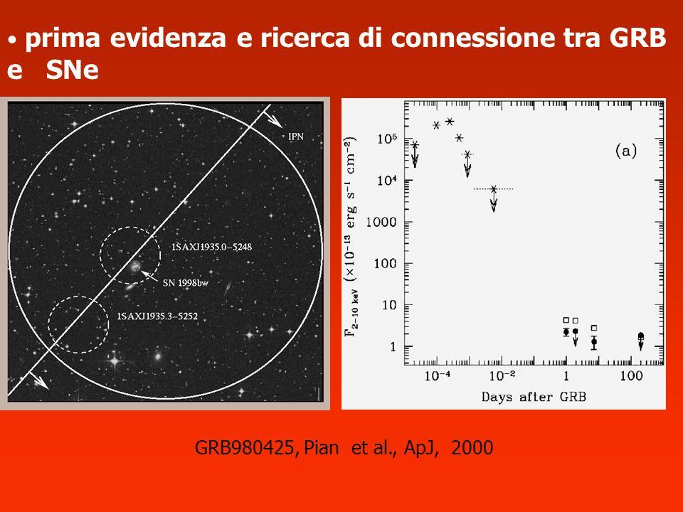 prima evidenza e ricerca di connessione tra GRB e SNe GRB980425, Pian et al., ApJ, 2000