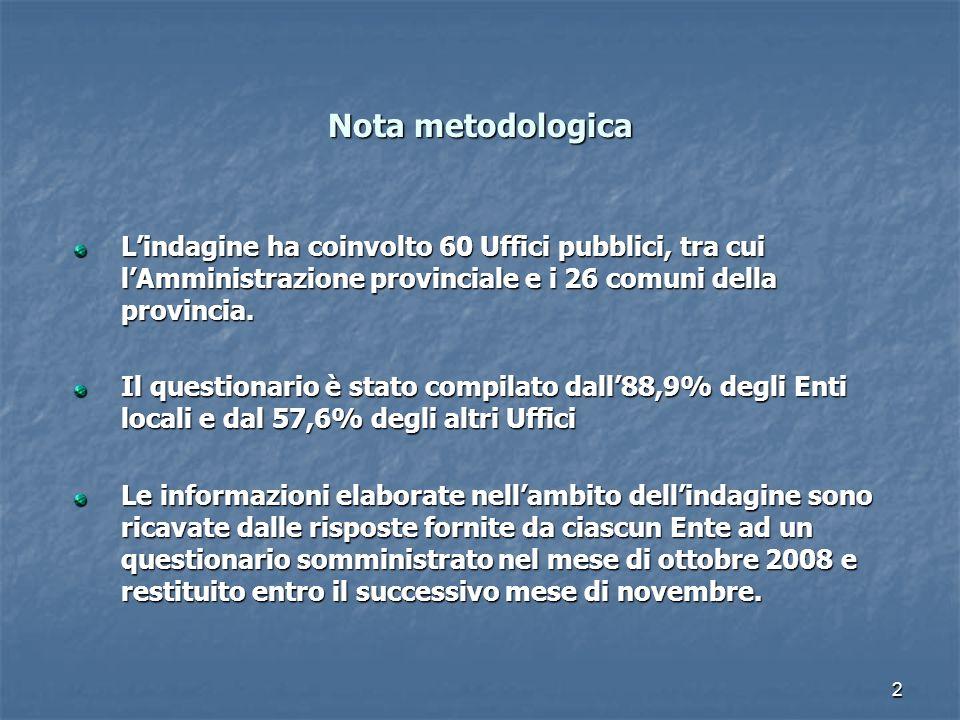 2 Nota metodologica Lindagine ha coinvolto 60 Uffici pubblici, tra cui lAmministrazione provinciale e i 26 comuni della provincia. Il questionario è s