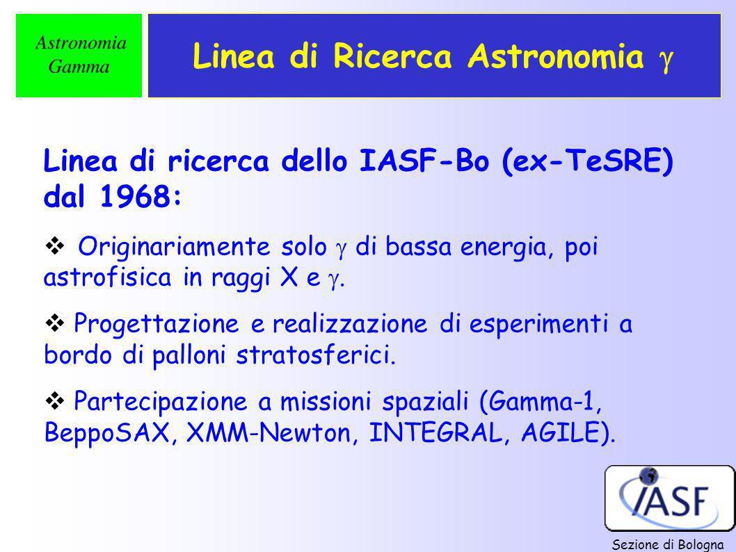 Sezione di Bologna Linea di Ricerca Astronomia Linea di ricerca dello IASF-Bo (ex-TeSRE) dal 1968: Originariamente solo di bassa energia, poi astrofis