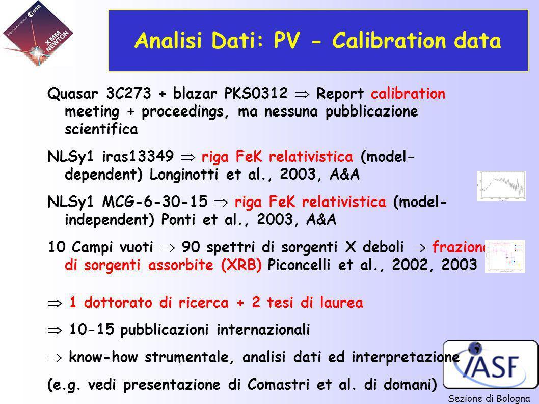 Sezione di Bologna Analisi Dati: PV - Calibration data Quasar 3C273 + blazar PKS0312 Report calibration meeting + proceedings, ma nessuna pubblicazion