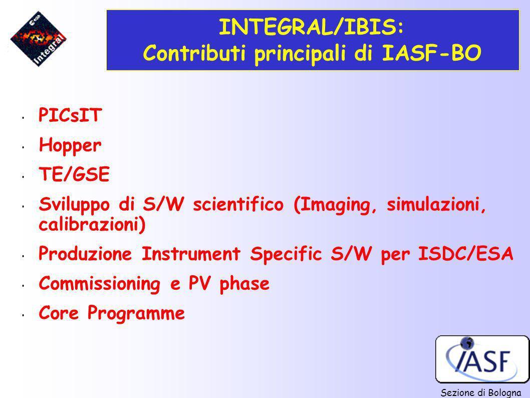 Sezione di Bologna INTEGRAL/IBIS: Contributi principali di IASF-BO PICsIT Hopper TE/GSE Sviluppo di S/W scientifico (Imaging, simulazioni, calibrazion