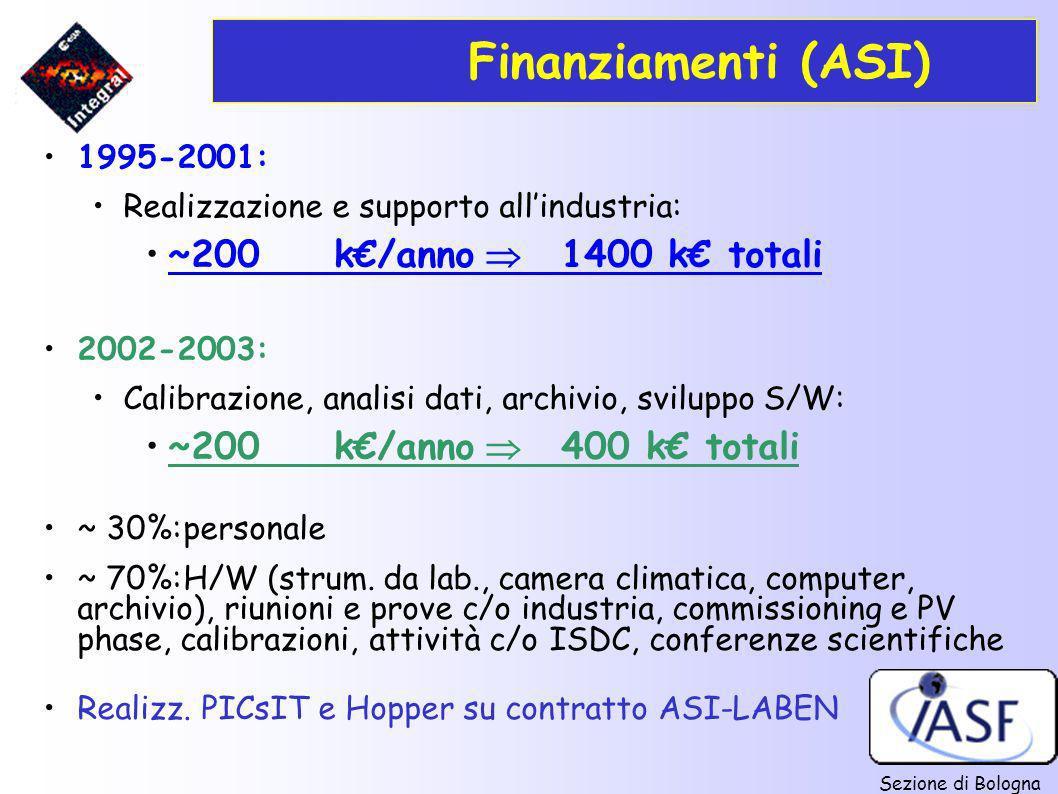 Sezione di Bologna Finanziamenti (ASI) 1995-2001: Realizzazione e supporto allindustria: ~200k/anno 1400 k totali 2002-2003: Calibrazione, analisi dat