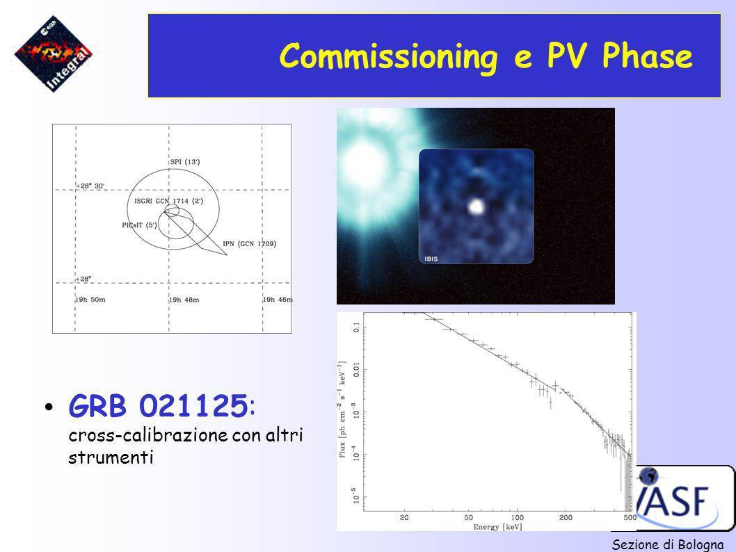 Sezione di Bologna Commissioning e PV Phase GRB 021125: cross-calibrazione con altri strumenti