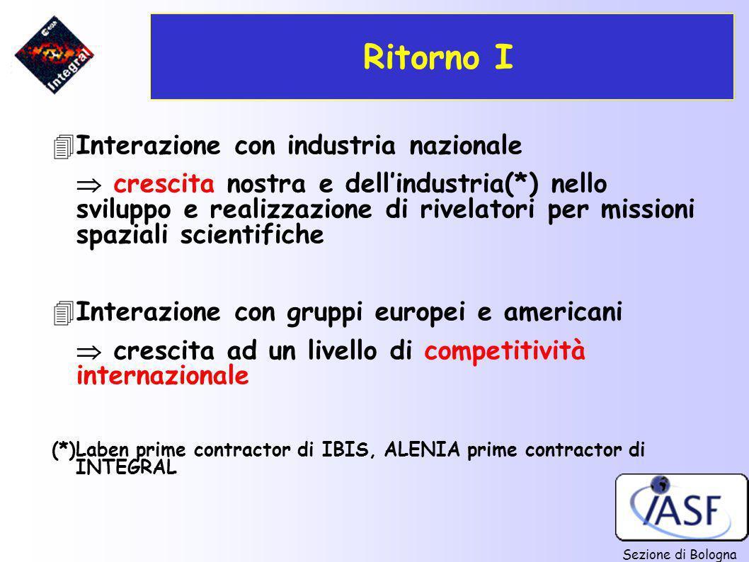 Sezione di Bologna Ritorno I 4Interazione con industria nazionale crescita nostra e dellindustria(*) nello sviluppo e realizzazione di rivelatori per