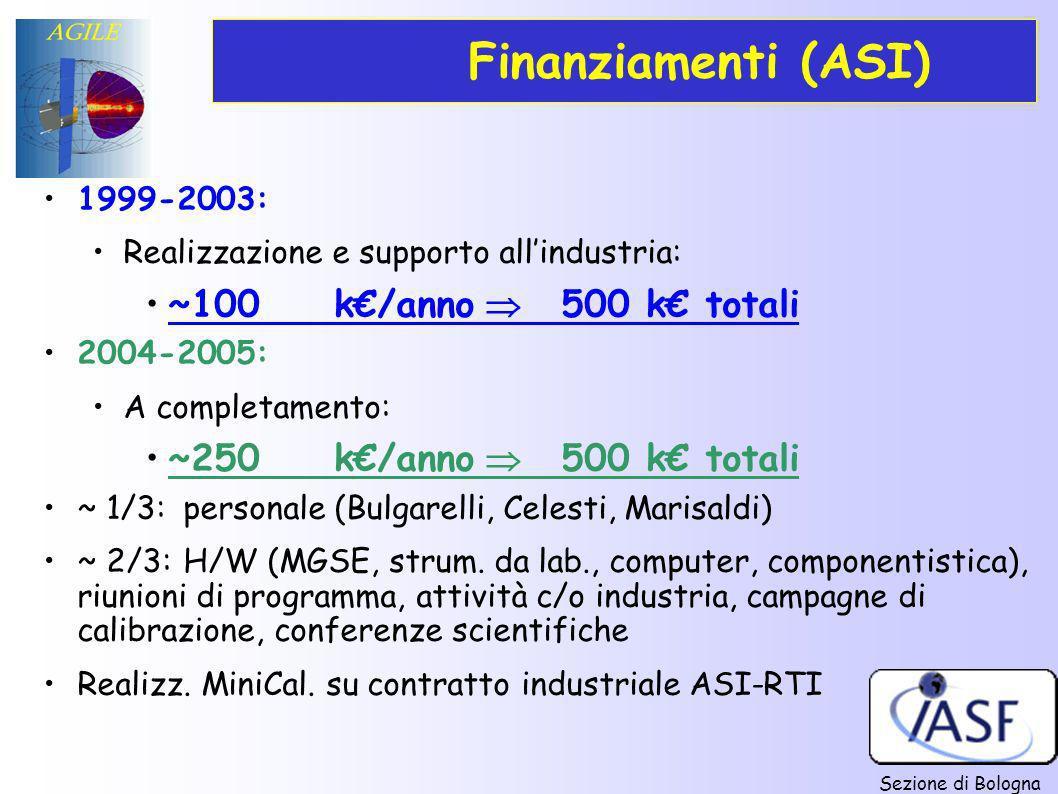 Sezione di Bologna Finanziamenti (ASI) 1999-2003: Realizzazione e supporto allindustria: ~100k/anno 500 k totali 2004-2005: A completamento: ~250k/ann