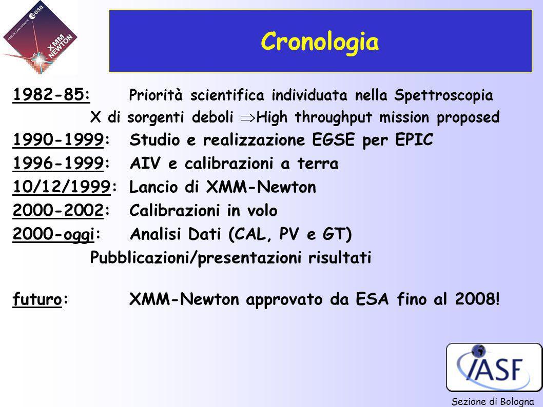 Sezione di Bologna 1982-85: Priorità scientifica individuata nella Spettroscopia X di sorgenti deboli High throughput mission proposed 1990-1999: Stud