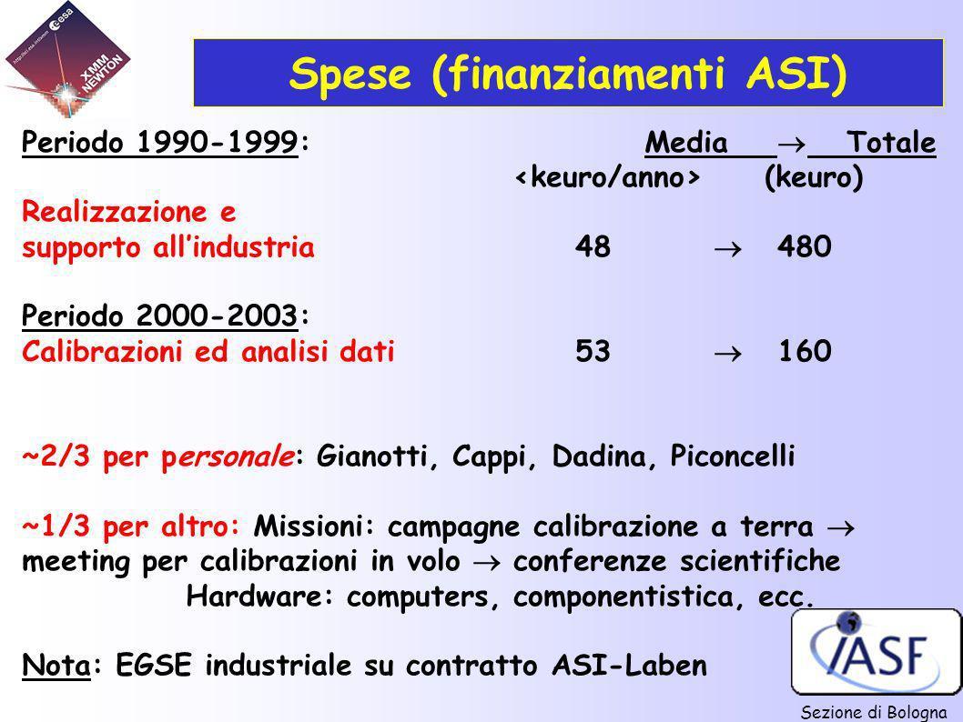 Sezione di Bologna Periodo 1990-1999:Media Totale (keuro) Realizzazione e supporto allindustria48 480 Periodo 2000-2003: Calibrazioni ed analisi dati5