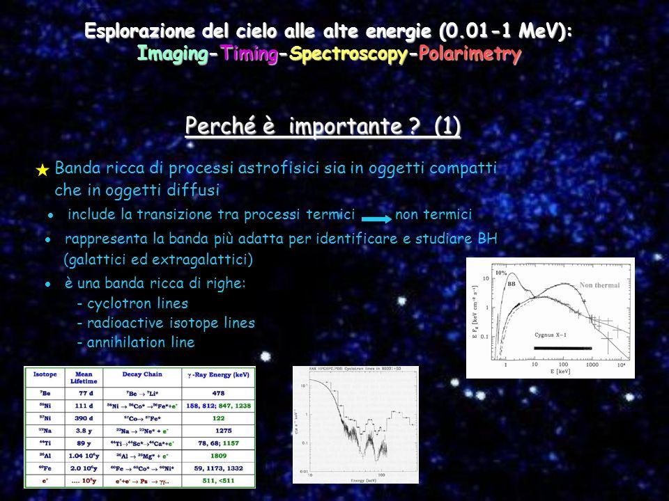 Esplorazione del cielo alle alte energie (0.01-1 MeV): Imaging-Timing-Spectroscopy-Polarimetry Banda ricca di processi astrofisici sia in oggetti compatti che in oggetti diffusi include la transizione tra processi termici non termici rappresenta la banda più adatta per identificare e studiare BH (galattici ed extragalattici) è una banda ricca di righe: - cyclotron lines - radioactive isotope lines - annihilation line Perché è importante .