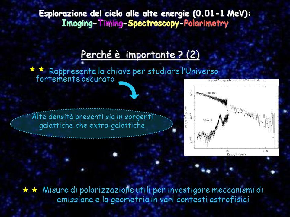 Esplorazione del cielo alle alte energie (0.01-1 MeV): Imaging-Timing-Spectroscopy-Polarimetry Rappresenta la chiave per studiare lUniverso fortemente oscurato Perché è importante .