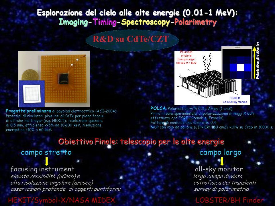 Esplorazione del cielo alle alte energie (0.01-1 MeV): Imaging-Timing-Spectroscopy-Polarimetry Obiettivo Finale: telescopio per le alte energie campo stretto campo largo focusing instrument all-sky monitor elevata sensibilità (μCrab) e largo campo di vista alta risoluzione angolare (arcsec) astrofisica dei transienti osservazioni profonde di oggetti puntiformi survey di polarimetria HEXIT/Symbol-X/NASA MIDEX LOBSTER/BH Finder R&D su CdTe/CZT Progetto preliminare di payolad elettroottico (ASI-2004): Prototipi di rivelatori pixellati di CdTe per piano focale di ottiche multilayer (e.g.