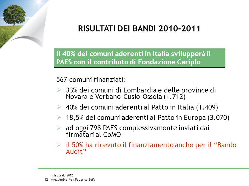 Area Ambiente / Federico Beffa 1 febbraio 2012 12 RISULTATI DEI BANDI 2010-2011 567 comuni finanziati: 33% dei comuni di Lombardia e delle province di Novara e Verbano-Cusio-Ossola (1.712) 40% dei comuni aderenti al Patto in Italia (1.409) 18,5% dei comuni aderenti al Patto in Europa (3.070) ad oggi 798 PAES complessivamente inviati dai firmatari al CoMO il 50% ha ricevuto il finanziamento anche per il Bando Audit Il 40% dei comuni aderenti in Italia svilupperà il PAES con il contributo di Fondazione Cariplo