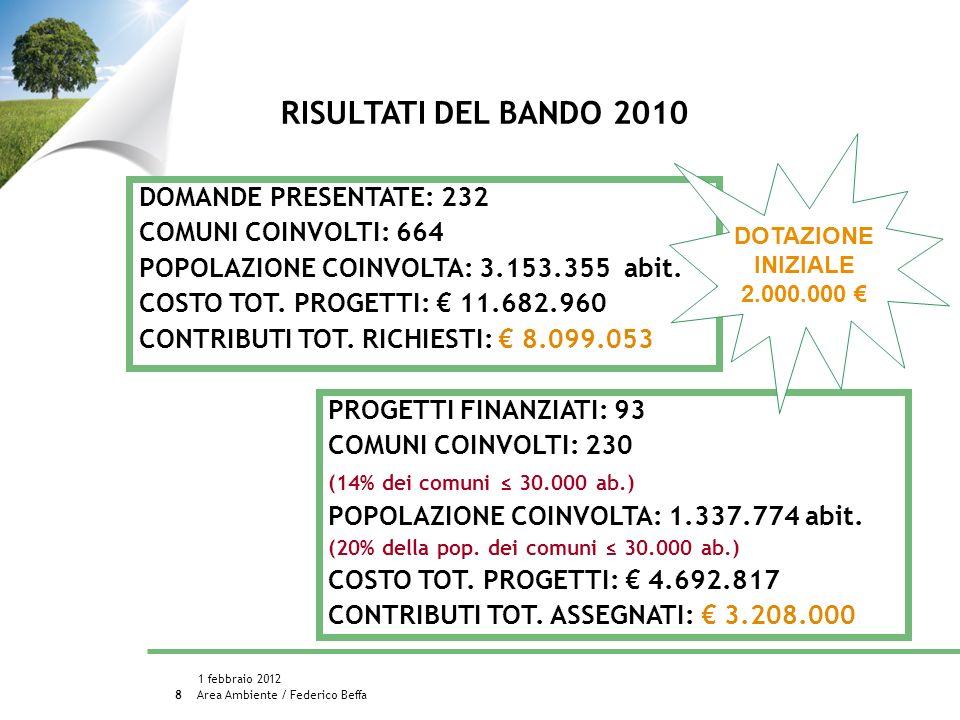 Area Ambiente / Federico Beffa 1 febbraio 2012 9 DOMANDE PRESENTATE: 172 COMUNI COINVOLTI: 510 POPOLAZIONE COINVOLTA: 2.379.942 abit.