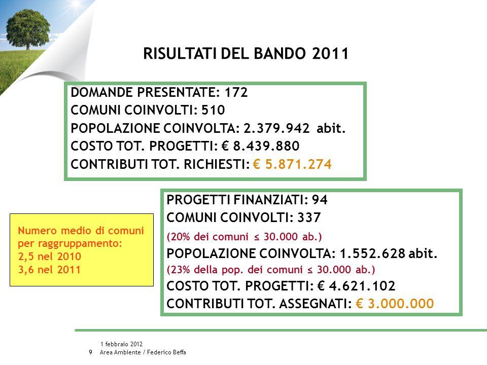 Area Ambiente / Federico Beffa 1 febbraio 2012 10 CONTRIBUTI ASSEGNATI PER PROVINCIA ProvinciaContributi assegnati% BG 1.660.800,0026,8% BS 610.600,009,8% CO 112.400,001,8% CR 231.600,003,7% LC 292.200,004,7% LO 212.800,003,4% MB 266.900,004,3% MI 1.469.000,0023,7% MN 191.100,003,1% NO 167.000,002,7% PV 132.800,002,1% SO 379.750,006,1% VA 361.750,005,8% VB 119.300,001,9% Totale 6.208.000,00 100,0% RISULTATI DEI BANDI 2010-2011