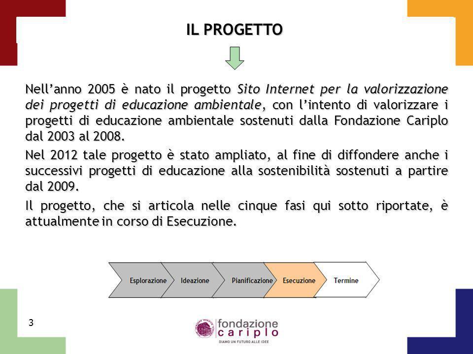 3 IL PROGETTO Nellanno 2005 è nato il progetto Sito Internet per la valorizzazione dei progetti di educazione ambientale, con lintento di valorizzare