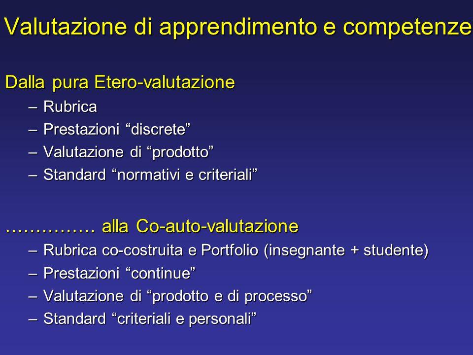 Valutazione di apprendimento e competenze Dalla pura Etero-valutazione –Rubrica –Prestazioni discrete –Valutazione di prodotto –Standard normativi e c