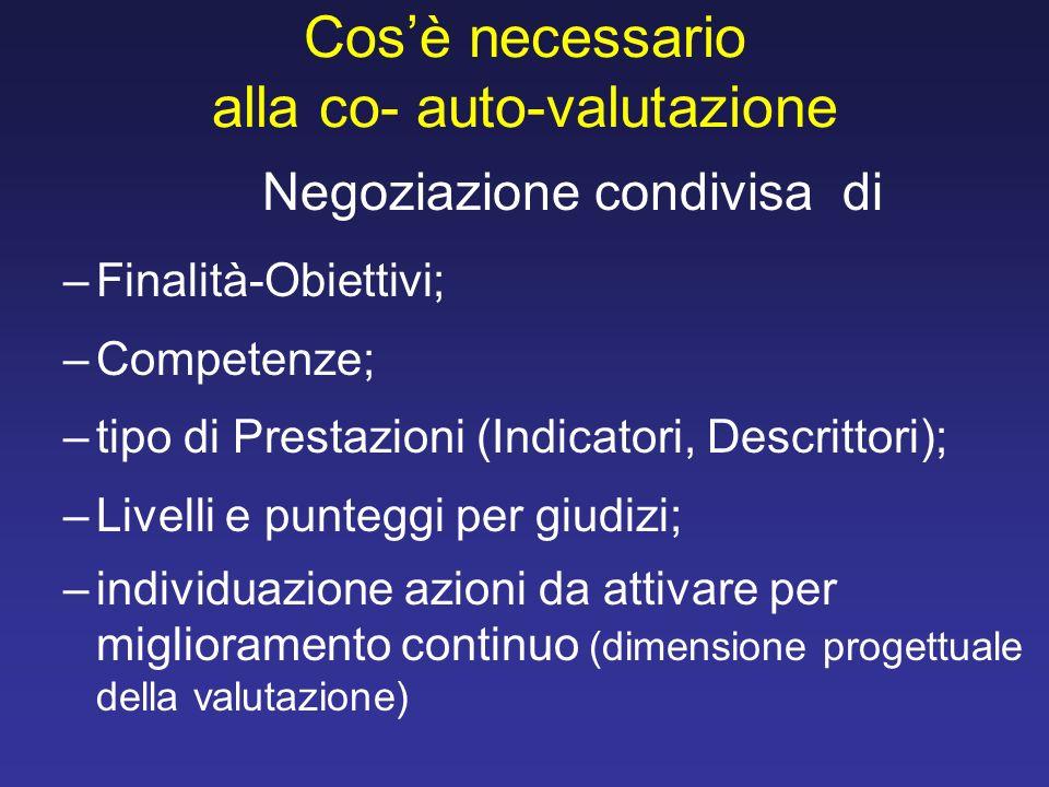Cosè necessario alla co- auto-valutazione Negoziazione condivisa di –Finalità-Obiettivi; –Competenze; –tipo di Prestazioni (Indicatori, Descrittori);