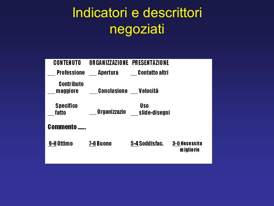 Indicatori e descrittori negoziati
