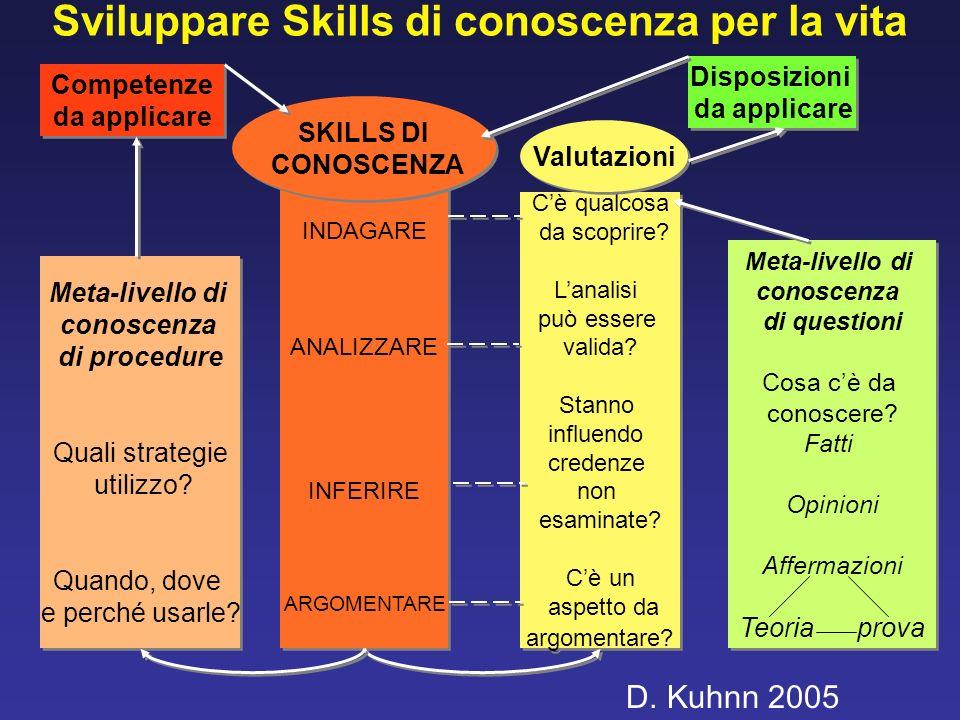 Sviluppare Skills di conoscenza per la vita Competenze da applicare Competenze da applicare Meta-livello di conoscenza di procedure Quali strategie ut