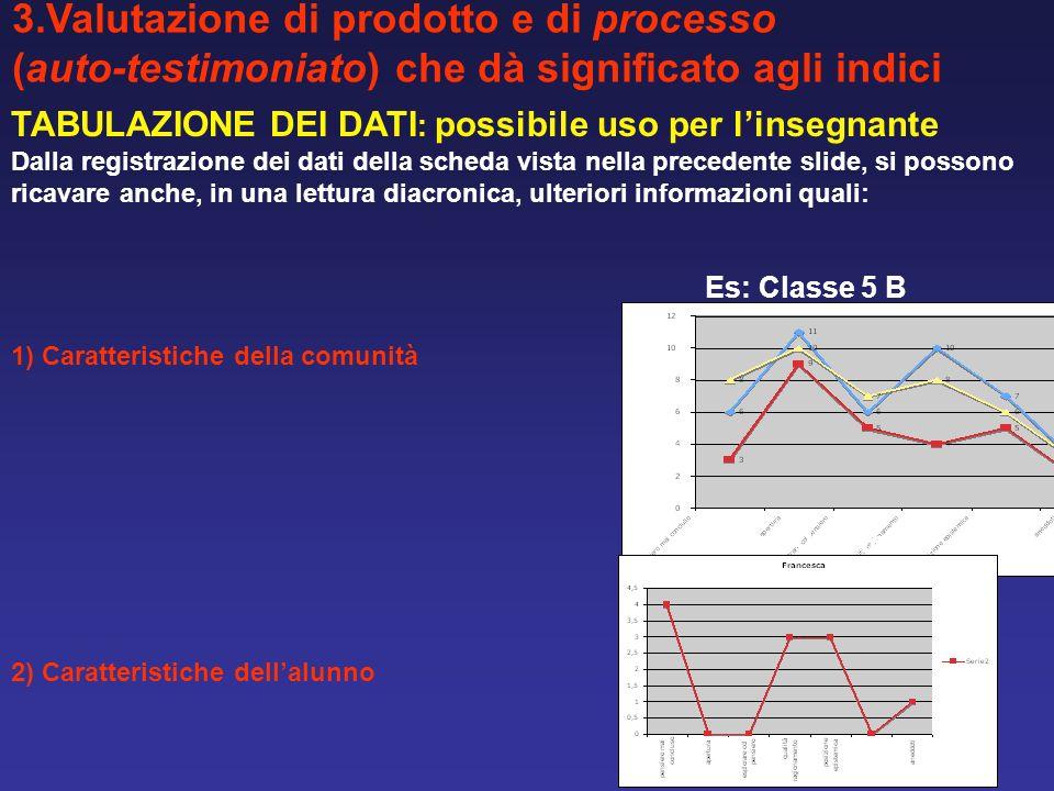 Es: Classe 5 B TABULAZIONE DEI DATI : possibile uso per linsegnante Dalla registrazione dei dati della scheda vista nella precedente slide, si possono
