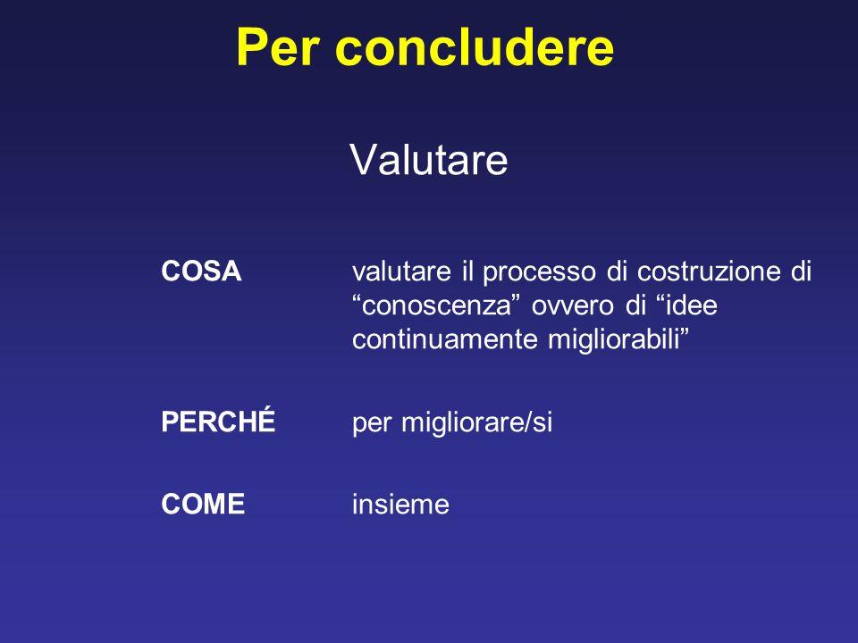 Per concludere Valutare COSAvalutare il processo di costruzione di conoscenza ovvero di idee continuamente migliorabili PERCHÉper migliorare/si COMEin