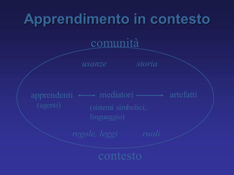 Apprendimento in contesto comunità contesto usanzestoria regole, leggiruoli apprendenti mediatoriartefatti (agenti) (sistemi simbolici, linguaggio)