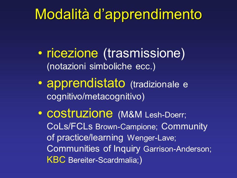 Modalità dapprendimento ricezione (trasmissione) (notazioni simboliche ecc.) apprendistato (tradizionale e cognitivo/metacognitivo) costruzione (M&M L