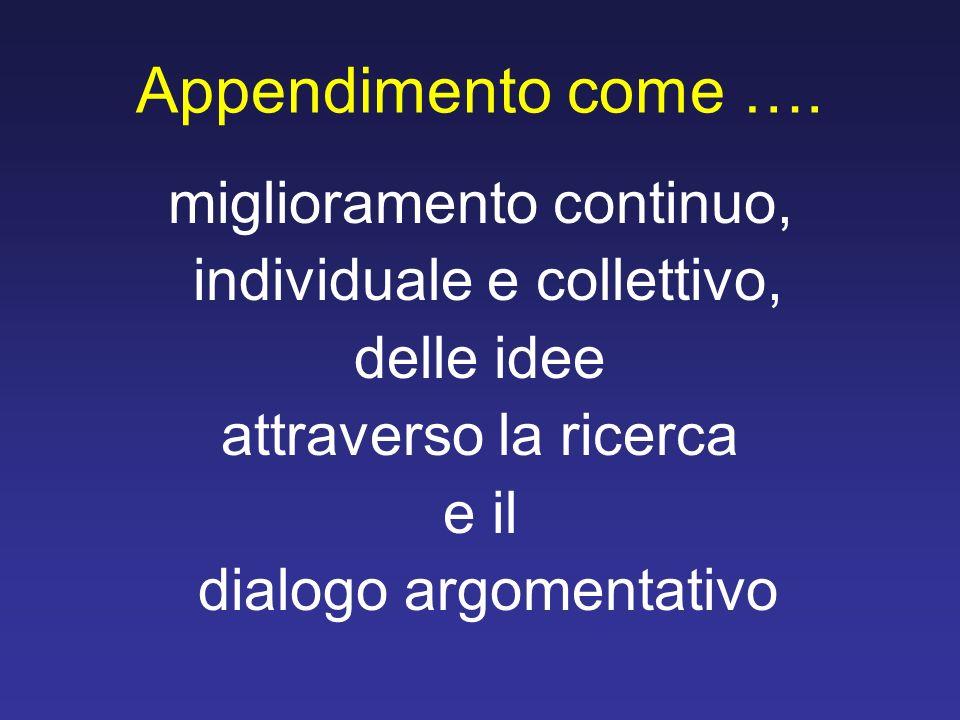 Appendimento come …. miglioramento continuo, individuale e collettivo, delle idee attraverso la ricerca e il dialogo argomentativo