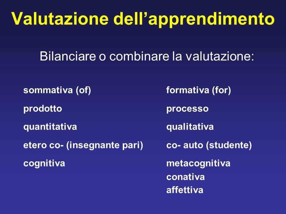 Valutazione dellapprendimento Bilanciare o combinare la valutazione: sommativa (of)formativa (for) prodottoprocesso quantitativaqualitativa etero co-