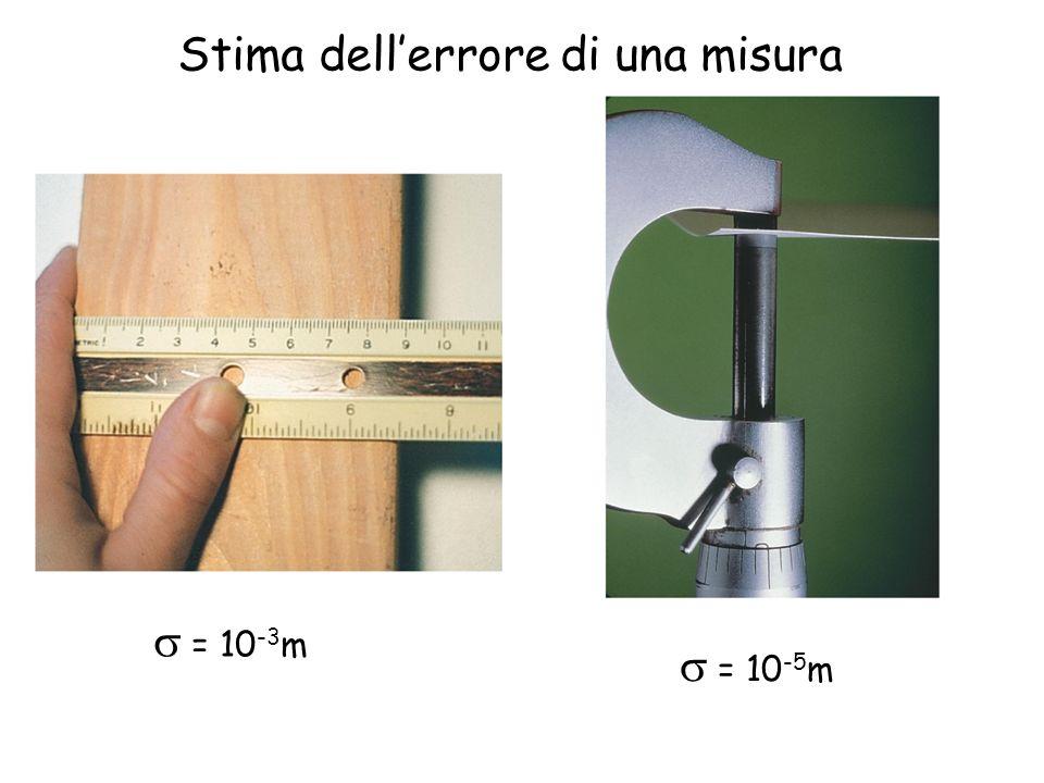 Stima dellerrore di una misura = 10 -3 m = 10 -5 m
