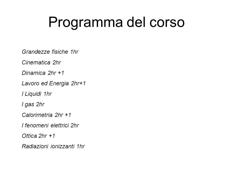 Programma del corso Grandezze fisiche 1hr Cinematica 2hr Dinamica 2hr +1 Lavoro ed Energia 2hr+1 I Liquidi 1hr I gas 2hr Calorimetria 2hr +1 I fenomen