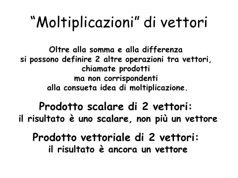 Moltiplicazioni di vettori Oltre alla somma e alla differenza si possono definire 2 altre operazioni tra vettori, chiamate prodotti ma non corrisponde