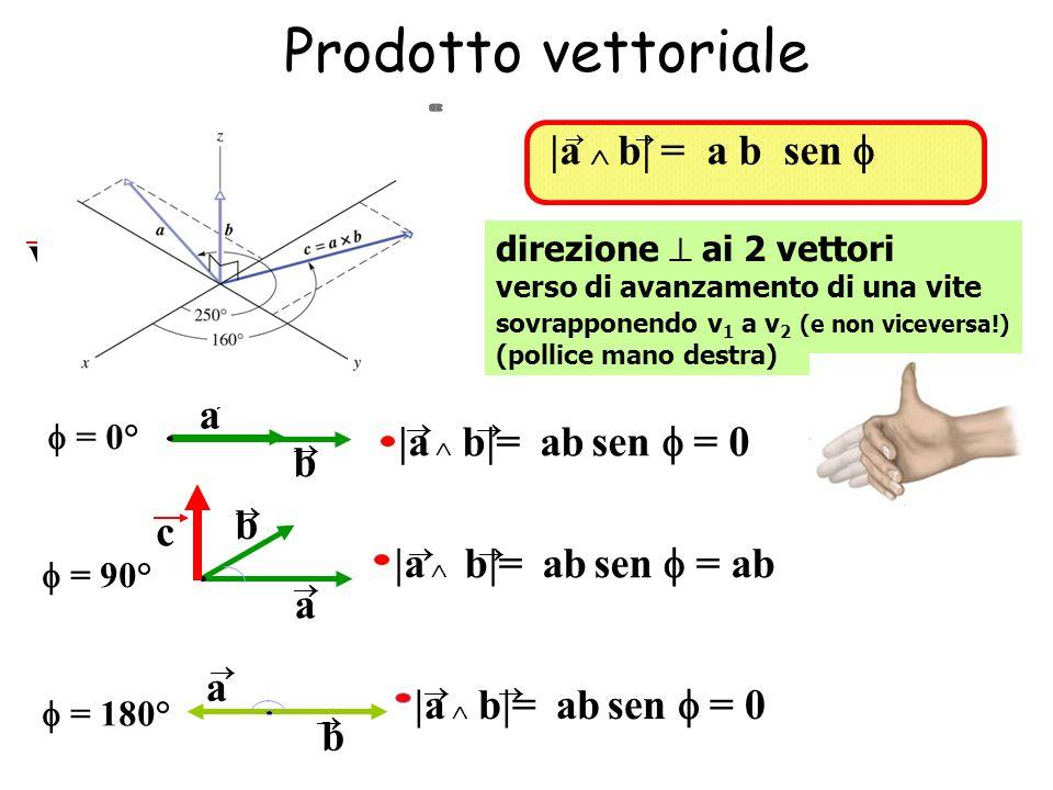 Prodotto vettoriale |a b| = a b sen = 0° |a b|= ab sen = 0 b a = 180° |a b|= ab sen = 0 a b direzione ai 2 vettori verso di avanzamento di una vite so