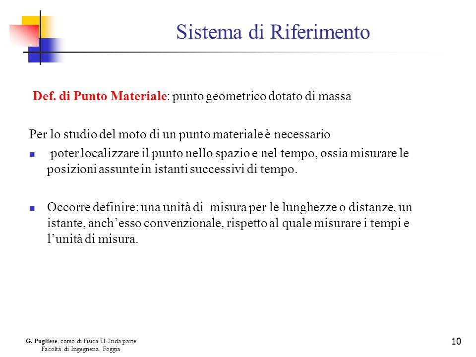 G. Pugliese, corso di Fisica II-2nda parte Facoltà di Ingegneria, Foggia 10 Sistema di Riferimento Def. di Punto Materiale: punto geometrico dotato di