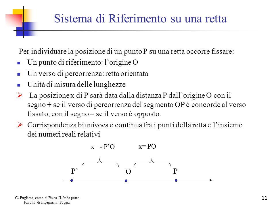 G. Pugliese, corso di Fisica II-2nda parte Facoltà di Ingegneria, Foggia 11 Sistema di Riferimento su una retta Per individuare la posizione di un pun