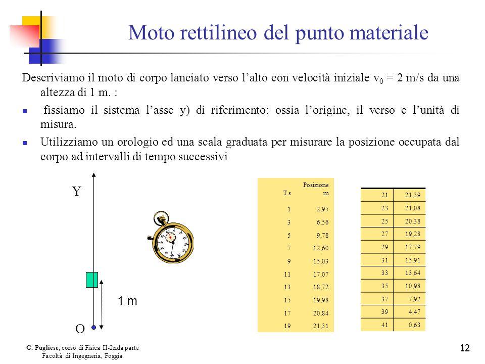 G. Pugliese, corso di Fisica II-2nda parte Facoltà di Ingegneria, Foggia 12 Moto rettilineo del punto materiale Descriviamo il moto di corpo lanciato