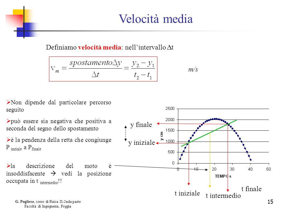 G. Pugliese, corso di Fisica II-2nda parte Facoltà di Ingegneria, Foggia 15 Velocità media Definiamo velocità media: nellintervallo t m/s Non dipende