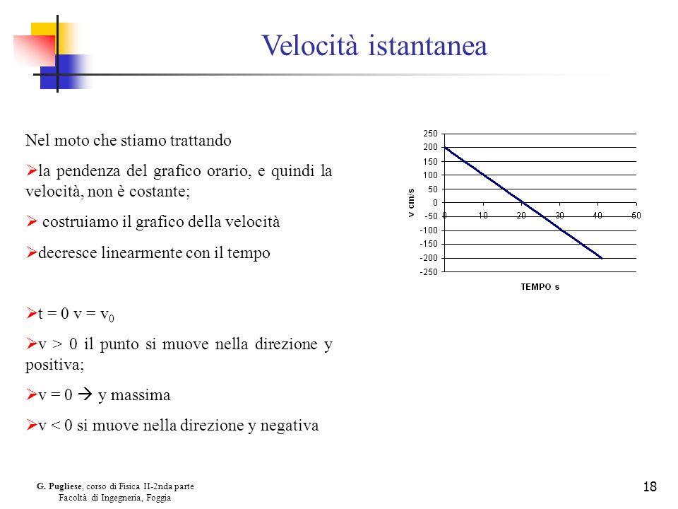 G. Pugliese, corso di Fisica II-2nda parte Facoltà di Ingegneria, Foggia 18 Velocità istantanea Nel moto che stiamo trattando la pendenza del grafico
