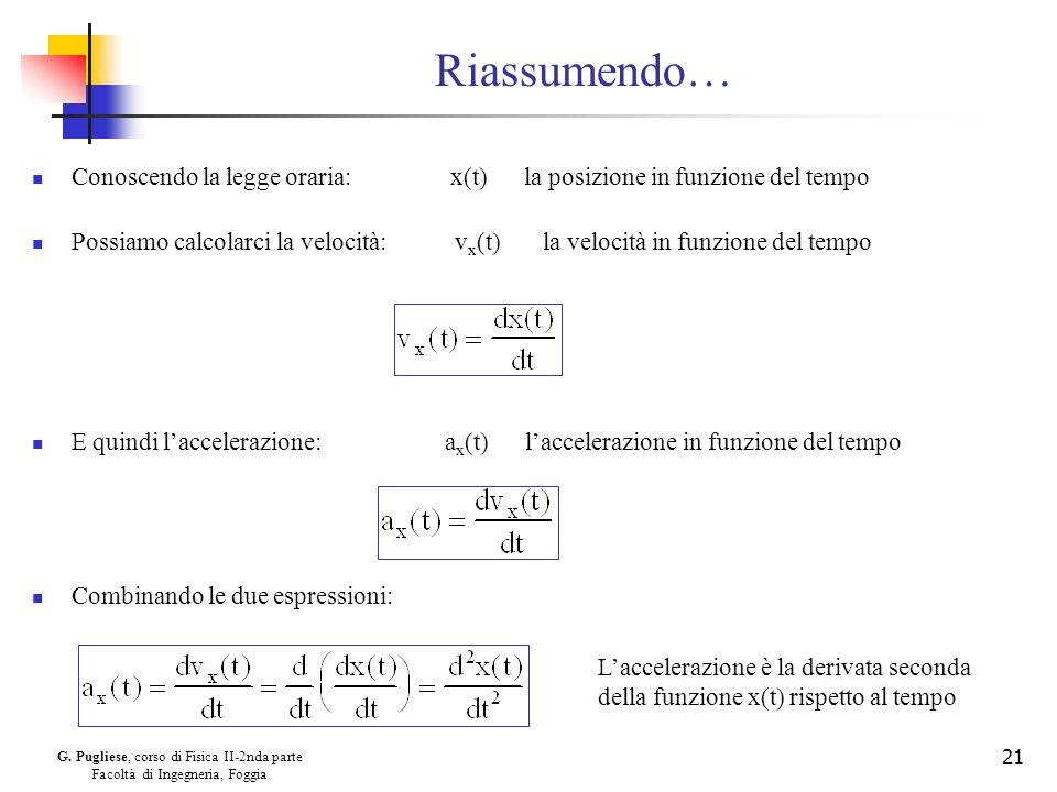 G. Pugliese, corso di Fisica II-2nda parte Facoltà di Ingegneria, Foggia 21 Riassumendo… Conoscendo la legge oraria: x(t) la posizione in funzione del